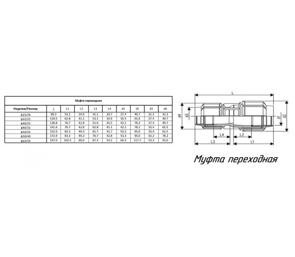 Муфта компрессионная переходная ТПК-Аква 25х20 мм
