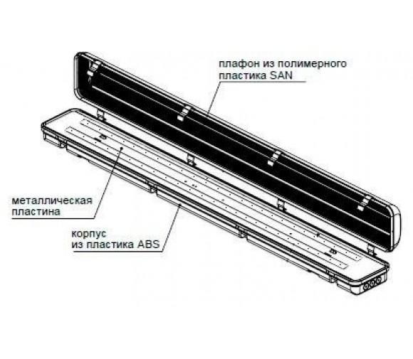 Светильник пылевлагозащищенный Центрстройсвет Айсберг 38W/5000К/IP65 Master