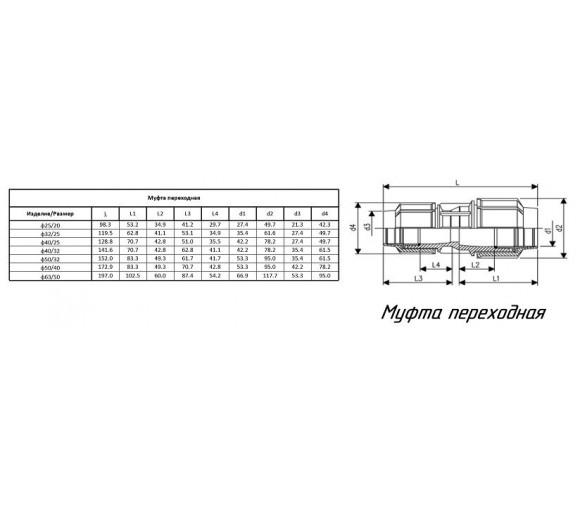 Муфта компрессионная переходная ТПК-Аква 50х40 мм