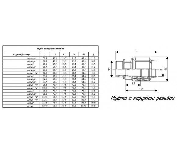 Муфта компрессионная ТПК-Аква 63 мм 2 дюйма с наружной резьбой