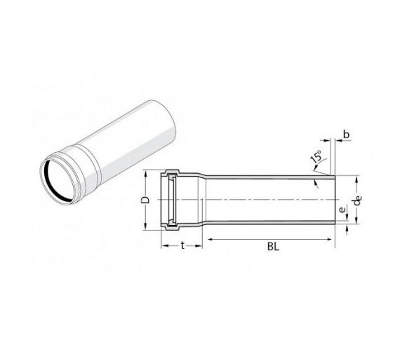 Труба канализационная Rehau Raupiano Plus 50х500 мм