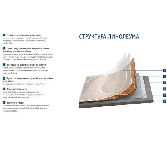Линолеум коммерческий гомогенный Tarkett IQ Melodia Cmeli-2628 2х23 м