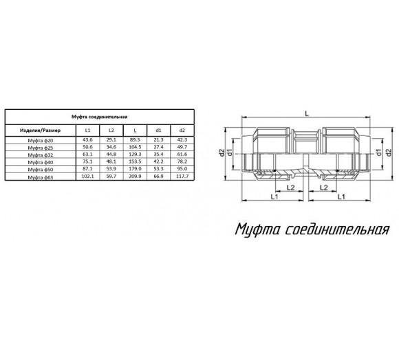 Муфта компрессионная соединительная ТПК-Аква 20 мм