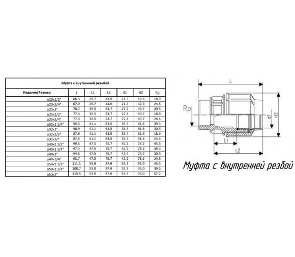 Муфта компрессионная ТПК-Аква 32 мм 1 дюйм с внутренней резьбой